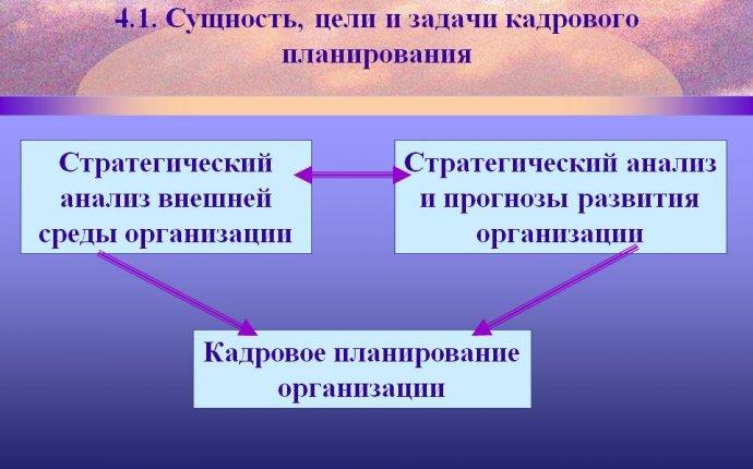 4.1. Сущность, цели и задачи кадрового планирования - Презентация