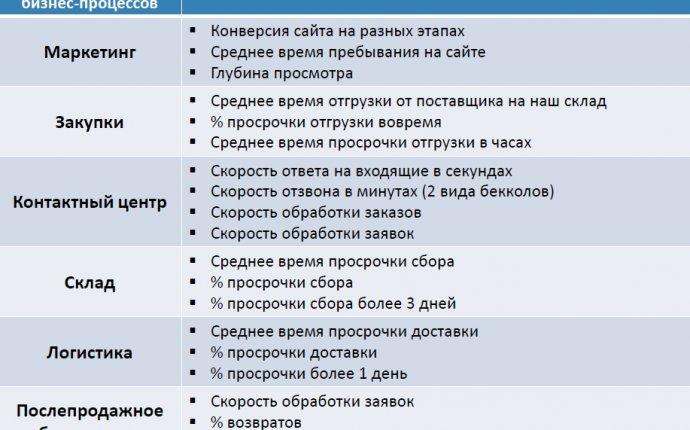 Блоги - aeterna.qip.ru