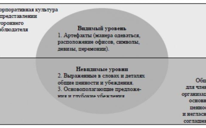 Читать книгу Управление персоналом Сергей Шапиро : онлайн чтение