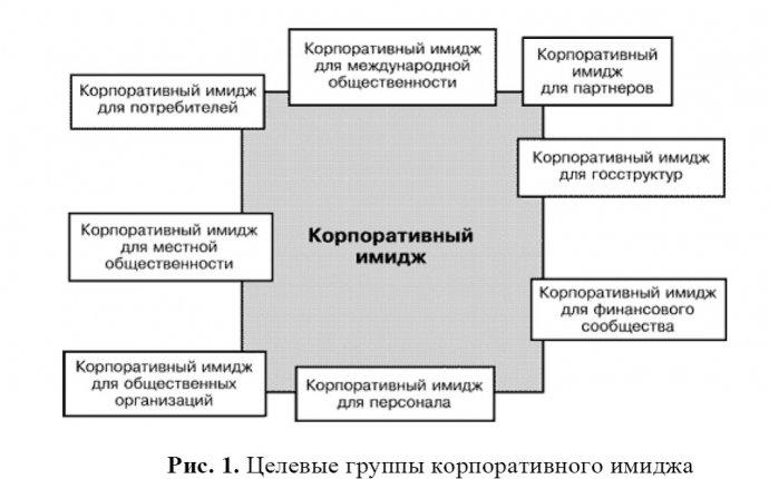 Культура Организации Управление Персоналом Управление персоналом Культура Организации Управление Персоналом