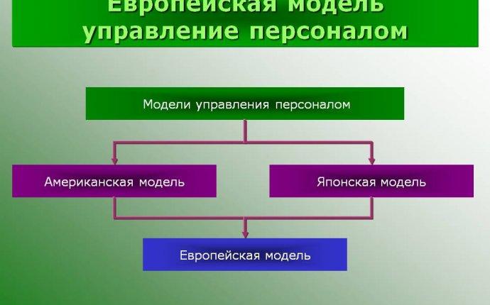 Европейская модель управления - есть файл