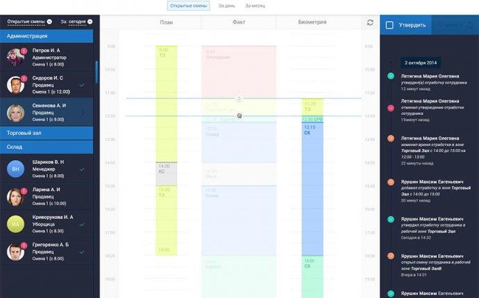 HRM — Система управления рабочим временем персонала | Netbell
