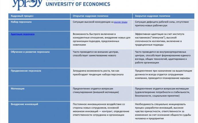 Кадровая политика и кадровое планирование - презентация онлайн