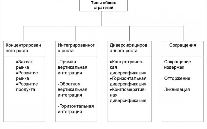 Кадровая политика организации как базовая концепция кадровой