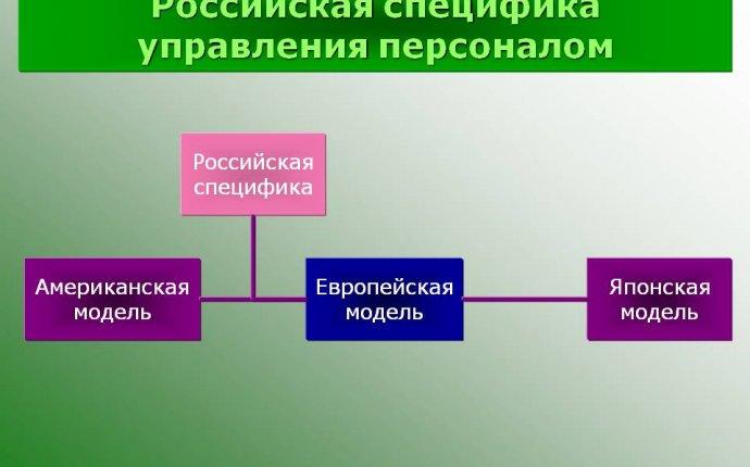 Методы управления персоналом в организации: совокупность методов