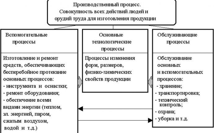 Объекты и субъекты системы управления персоналом