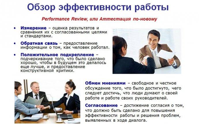Оценка и аттестация персонала за короткий срок