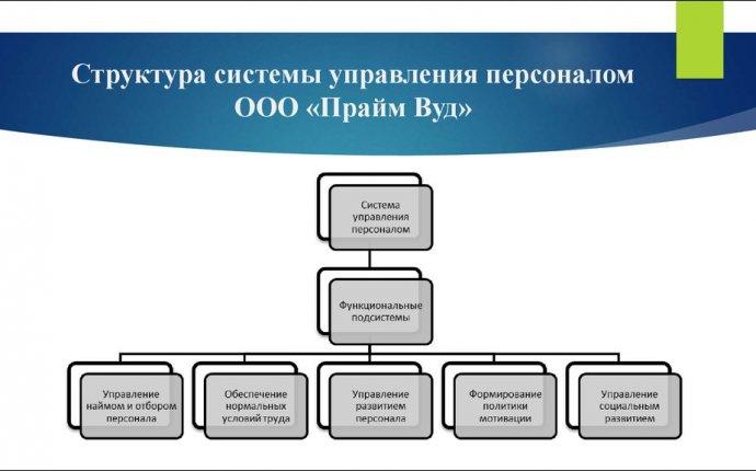 Построение системы управления персоналом - презентация онлайн