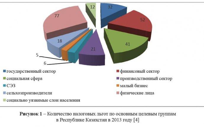 Прекращение деятельности индивидуальный предприниматель mlmponovomu.ru