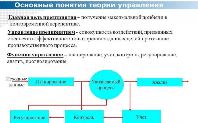 Презентация на тему: Основные понятия теории управления Функции
