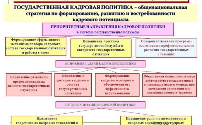 Презентация на тему: Профессор Пономаренко Борис Тимофеевич