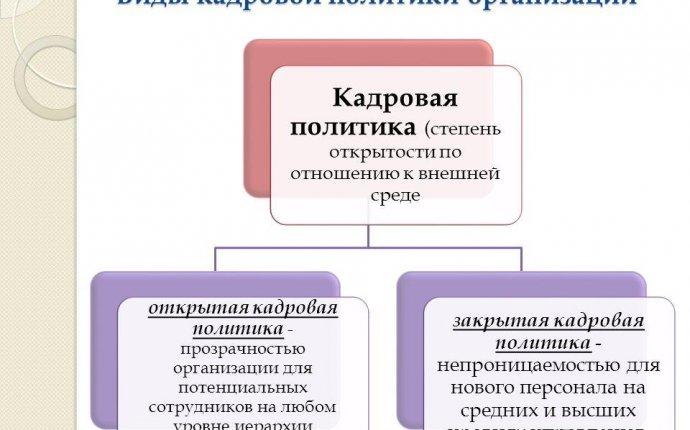 Презентация на тему: Стратегия развития предприятия и направления