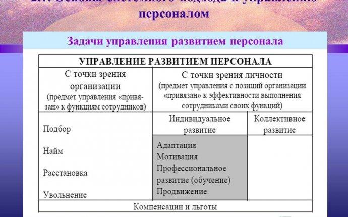 Презентация на тему: Управление персоналом как система Тема 2