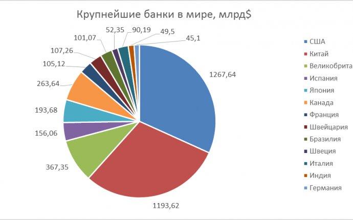 Щербинина М.Ю., Стефанова Н.А. Поиск новых подходов к управлению