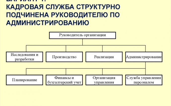 Система управления персоналом - презентация онлайн