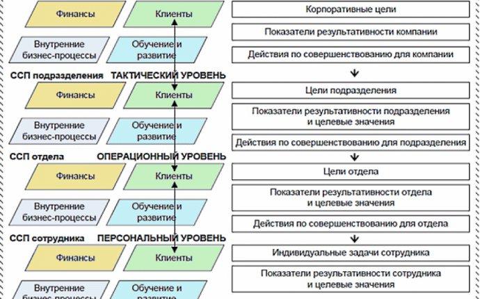 Статья - Журнал Проблемы современной экономики