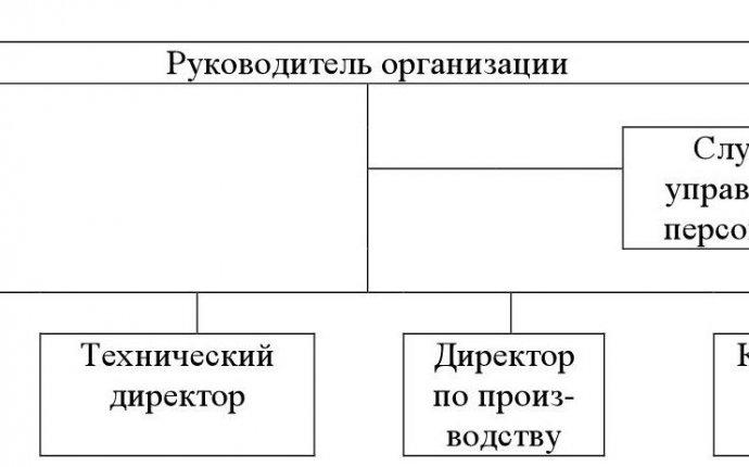 Татьяна Викторовна Тарасова - Управление человеческими ресурсами