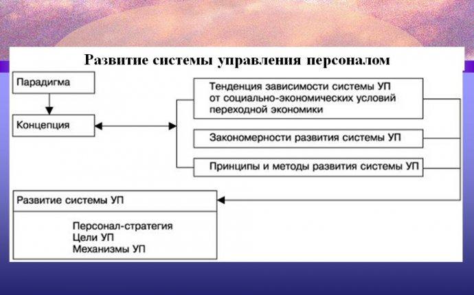 Тема 3 Система управления персоналом организации